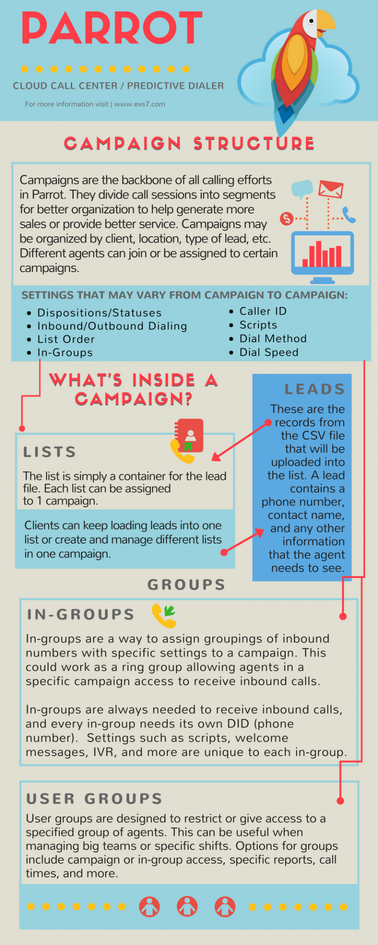 Call-Center-Campaign-infographic