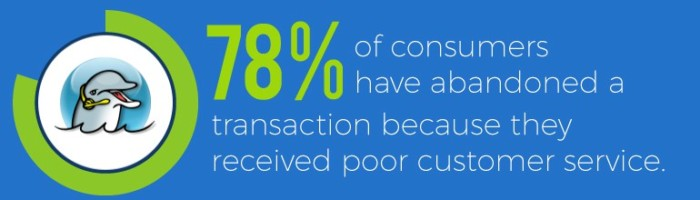 call-center-culture-poor-services-700x200